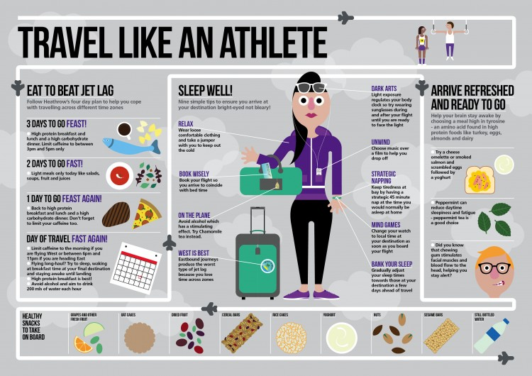 Travel-Like-an-Athlete_COMPLETE-750x530
