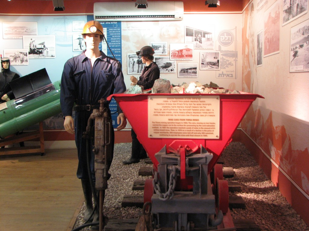 Museum of the History of Eilat