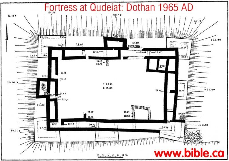 Ein el Qudeirat Fortress